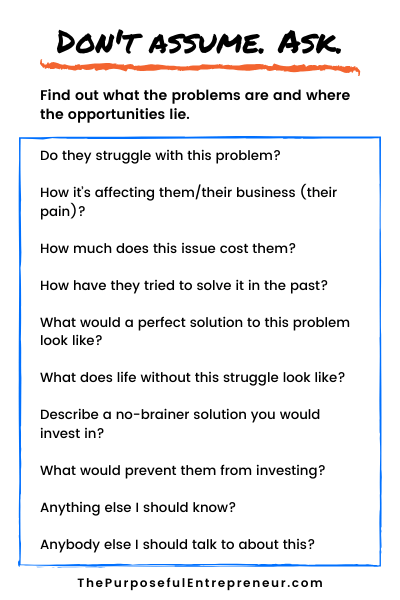 Questions for customer research.